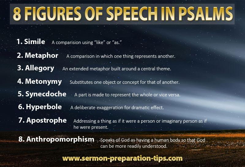 8 Figures of Speech in Psalms